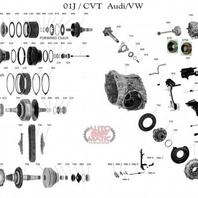 АКПП - 01J (CVT)