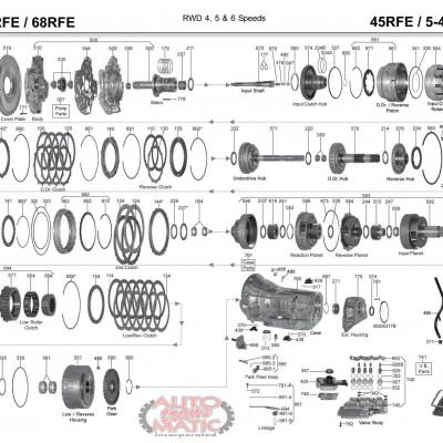 АКПП - 45RFE