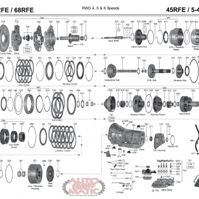 АКПП - 5-45RFE