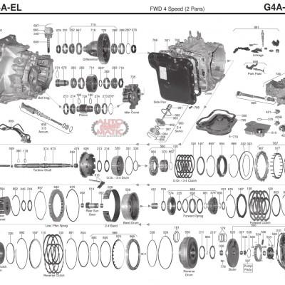 АКПП - 4EAT-G (GF4A-EL)