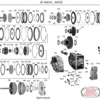 АКПП - 4HP20