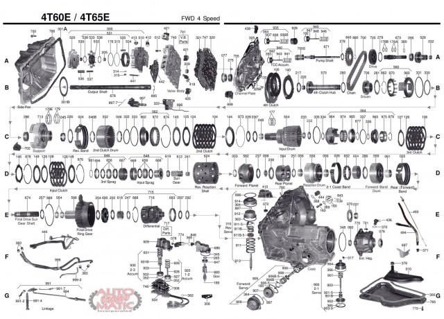 АКПП - 4T60E