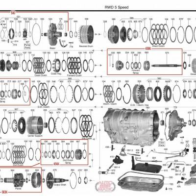 АКПП - 5L40E