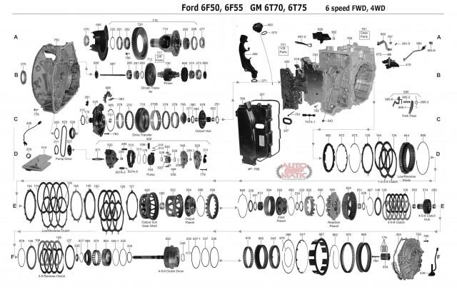 АКПП - 6F50