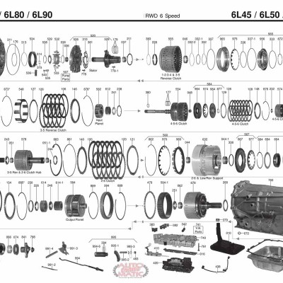 АКПП - 6L50