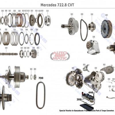 АКПП - 722.8 (CVT)