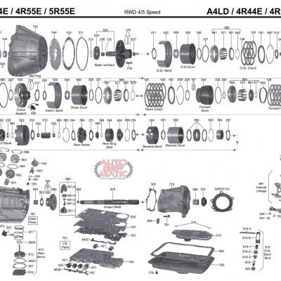 АКПП - 5R55E