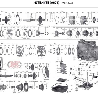 АКПП - A604 (40TE 41TE)
