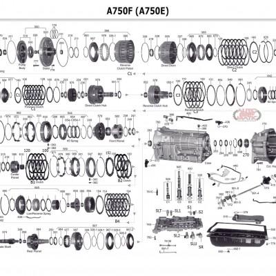 АКПП - A750E