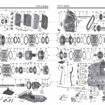 АКПП - 4F50N