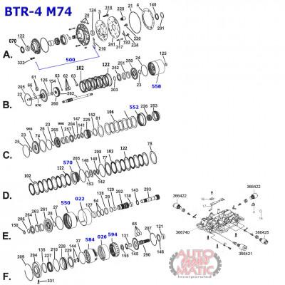 АКПП - BTR4- M74LE