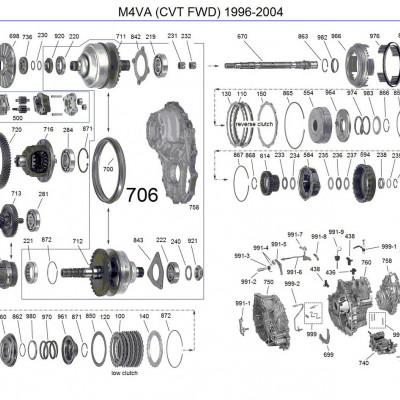 АКПП - CVT Honda MLYA