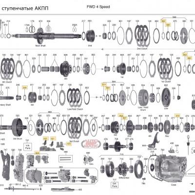 АКПП - 4sp M5DA, M5HA