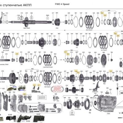 АКПП - 4sp M4TA