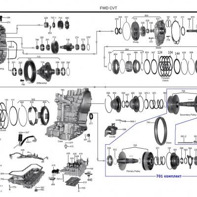 АКПП - JF010E (CVT)
