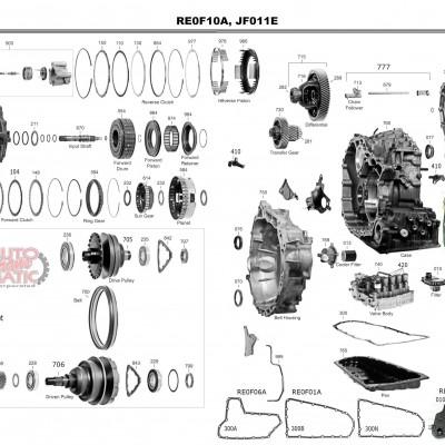 АКПП - JF011E (CVT)