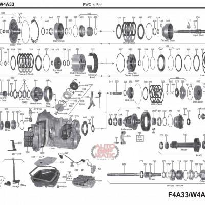 АКПП - F4A33