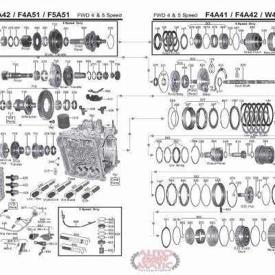 АКПП - F4A42