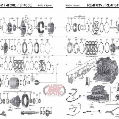 АКПП - RE4F03A/V