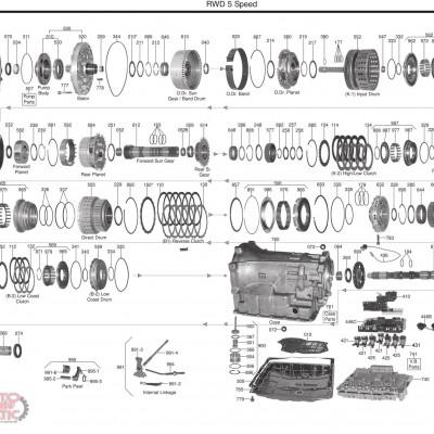 АКПП - RE5R05A (JR507E)