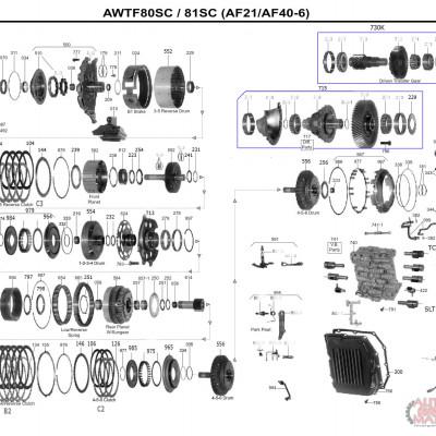АКПП - TF-81SC (AF21)