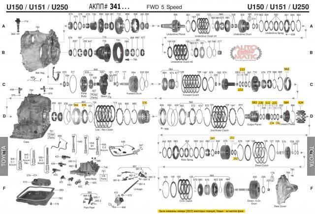 АКПП - U250F
