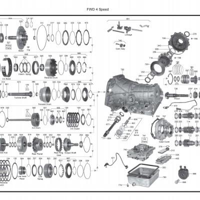 АКПП - 4HP18 FL