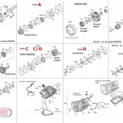 АКПП - 6HP19 (09L)