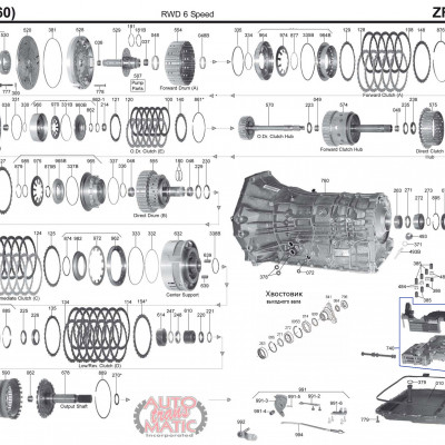 АКПП - 6HP26A (09Е)