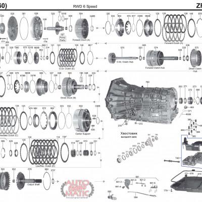 АКПП - 6HP32A (09Е)