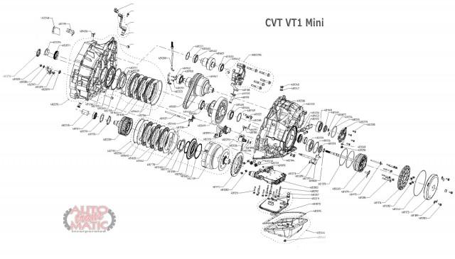 АКПП - VT1, VT2 (CVT)